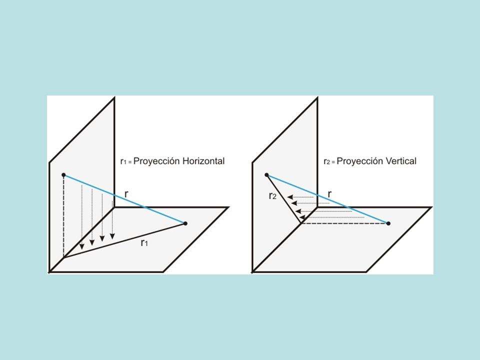 Las trazas de una recta Son los puntos de intersección con los planos de proyección; por lo tanto existen la traza vertical (Vr de la recta r) y horizontal (Hr de la recta r).