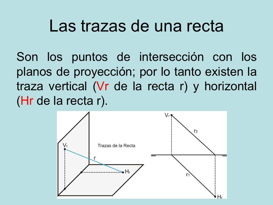 Las trazas de una recta Son los puntos de intersección con los planos de proyección; por lo tanto existen la traza vertical (Vr de la recta r) y horiz