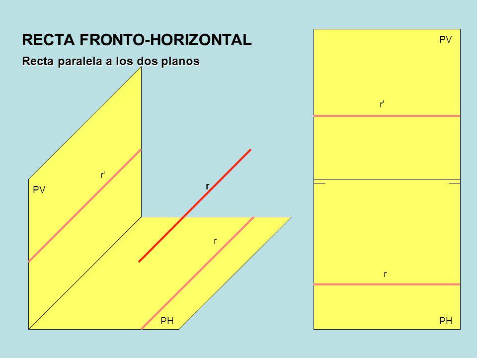 Recta paralela a los dos planos PV PH PV r r r r r' RECTA FRONTO-HORIZONTAL