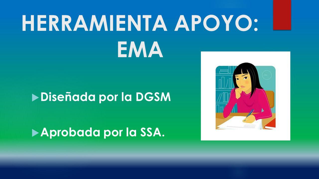 FUNCION DEL EMA Resumen clínico en base a encuesta.