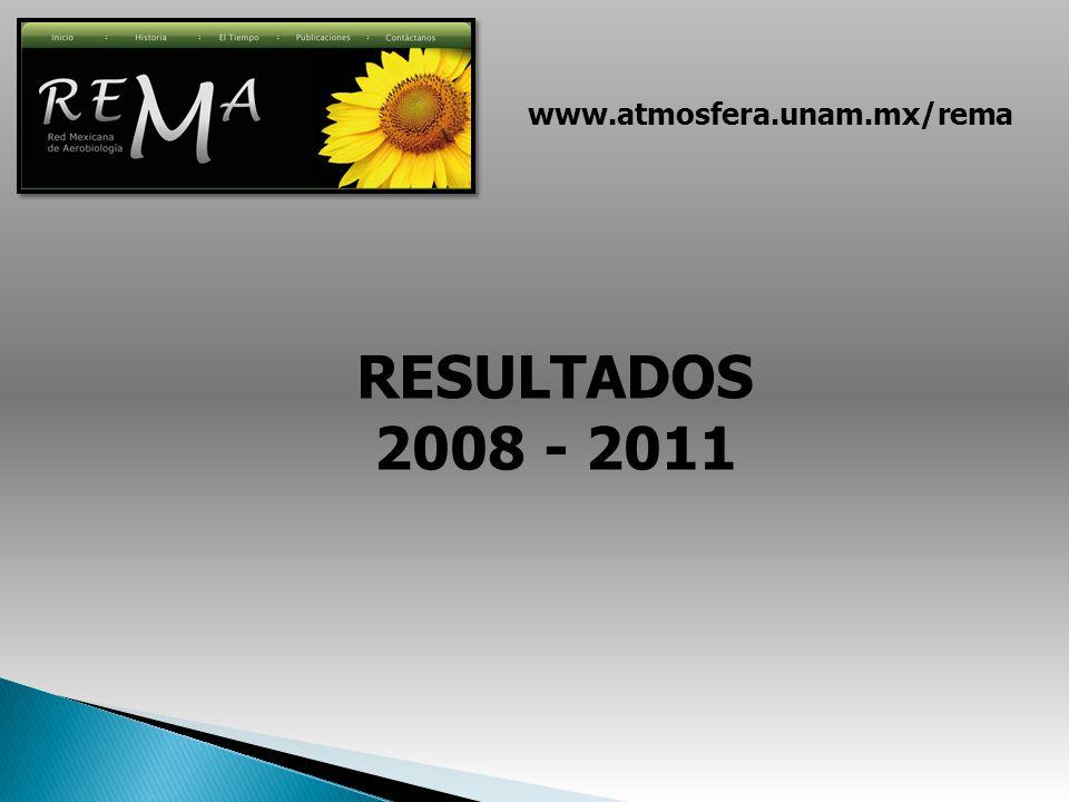 RESULTADOS 2008 - 2011 www.atmosfera.unam.mx/rema