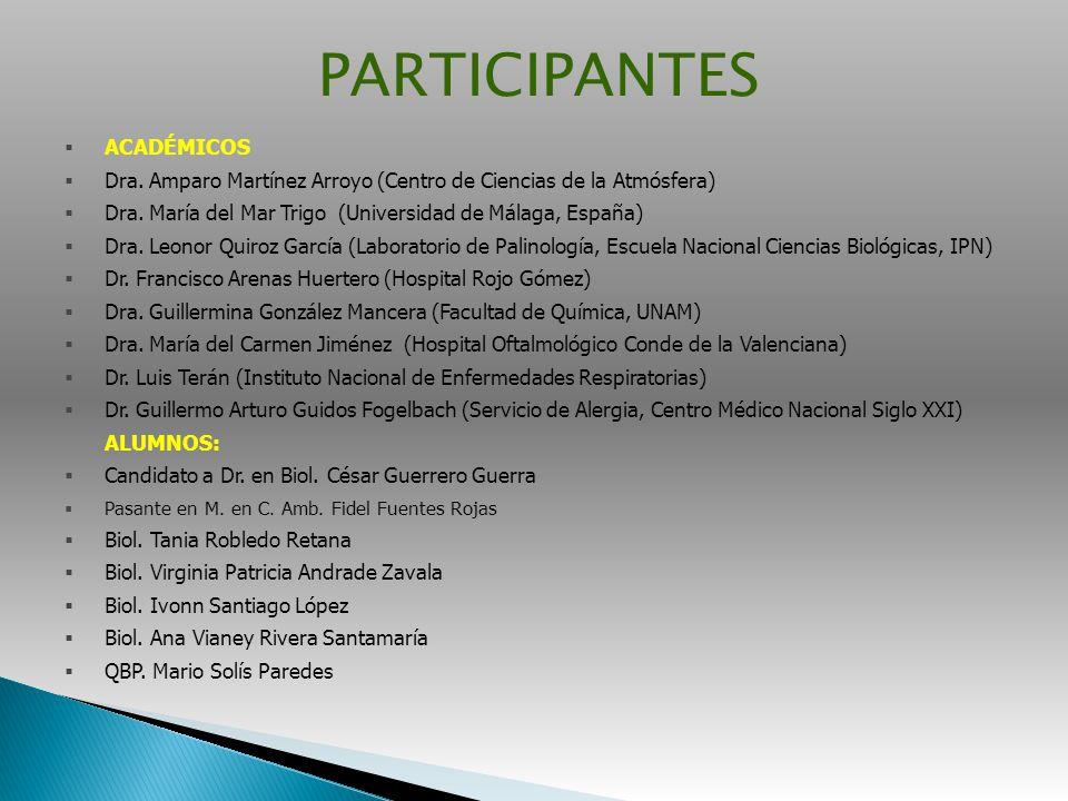 ACADÉMICOS Dra. Amparo Martínez Arroyo (Centro de Ciencias de la Atmósfera) Dra. María del Mar Trigo (Universidad de Málaga, España) Dra. Leonor Quiro