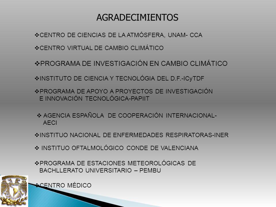 AGRADECIMIENTOS CENTRO VIRTUAL DE CAMBIO CLIMÁTICO INSTITUTO DE CIENCIA Y TECNOLÓGIA DEL D.F.-ICyTDF CENTRO DE CIENCIAS DE LA ATMÓSFERA, UNAM- CCA PRO