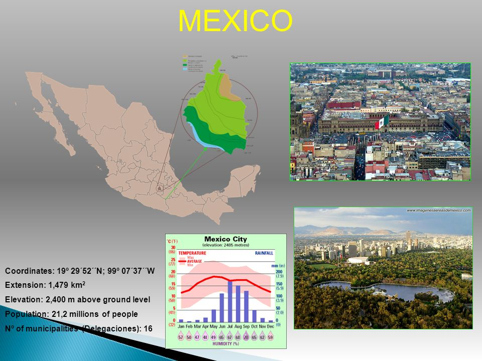 MEXICO Coordinates: 19º 29´52´´N; 99º 07´37´´W Extension: 1,479 km 2 Elevation: 2,400 m above ground level Population: 21,2 millions of people Nº of m