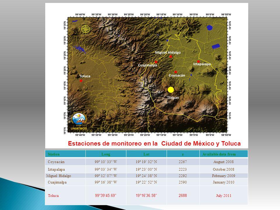 StationLongLatzAvailable data from Coyoacán99º 10 33