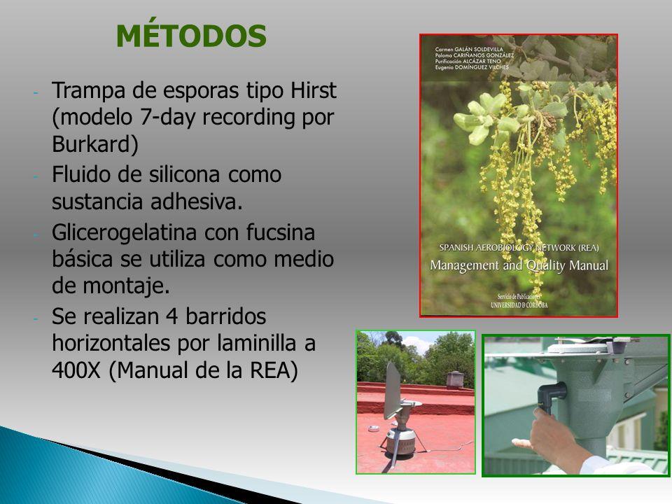 - Trampa de esporas tipo Hirst (modelo 7-day recording por Burkard) - Fluido de silicona como sustancia adhesiva. - Glicerogelatina con fucsina básica