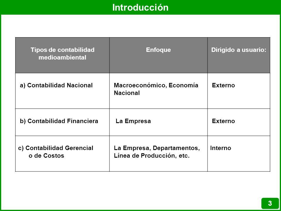 Introducción 3 Tipos de contabilidad medioambiental EnfoqueDirigido a usuario: a) Contabilidad Nacional Macroeconómico, Economía Nacional Externo b) C