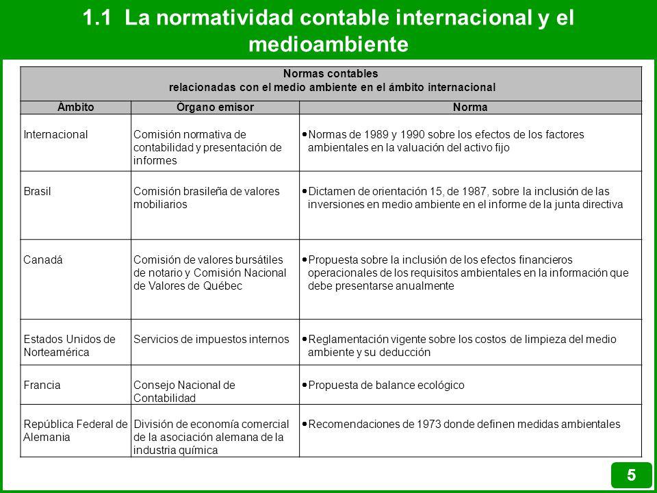1.1 La normatividad contable internacional y el medioambiente 5 Normas contables relacionadas con el medio ambiente en el ámbito internacional ÁmbitoÓ
