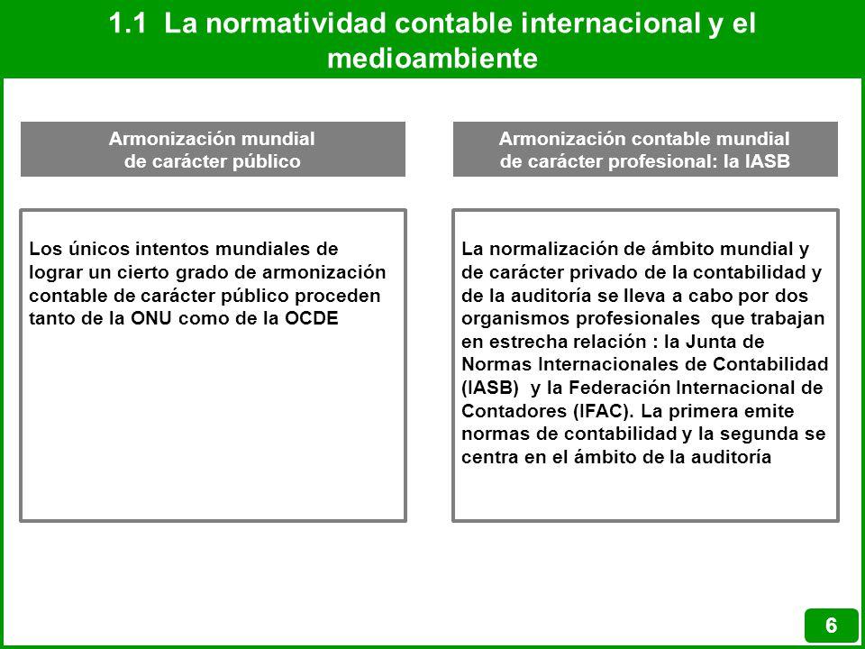 1.1 La normatividad contable internacional y el medioambiente 6 Armonización mundial de carácter público Los únicos intentos mundiales de lograr un ci