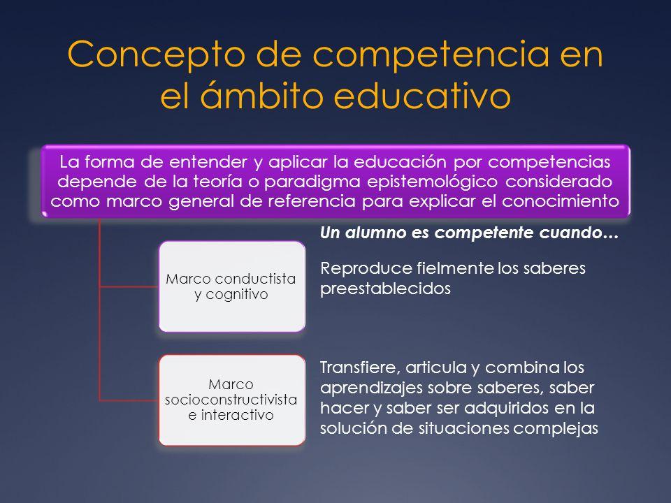 Concepto de competencia en el ámbito educativo La forma de entender y aplicar la educación por competencias depende de la teoría o paradigma epistemol