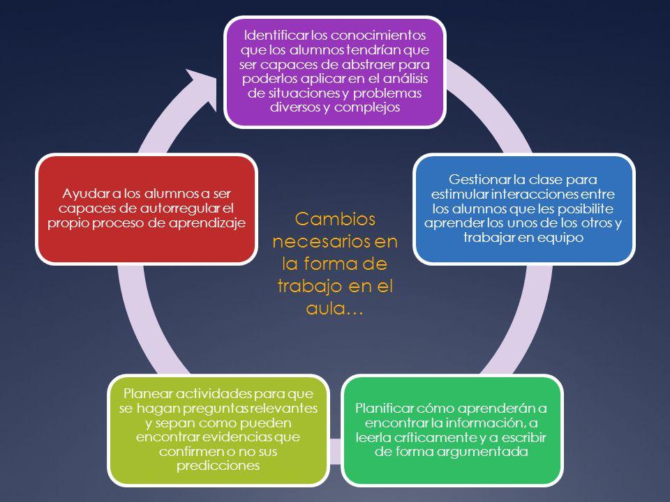 Identificar los conocimientos que los alumnos tendrían que ser capaces de abstraer para poderlos aplicar en el análisis de situaciones y problemas div