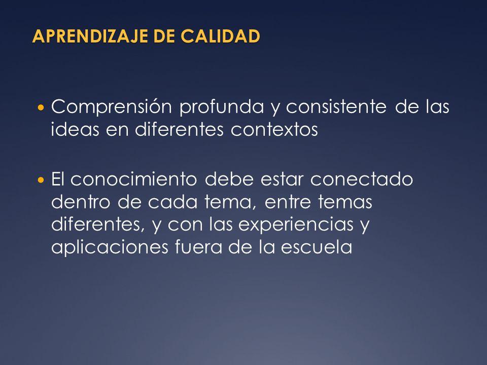 APRENDIZAJE DE CALIDAD Comprensión profunda y consistente de las ideas en diferentes contextos El conocimiento debe estar conectado dentro de cada tem
