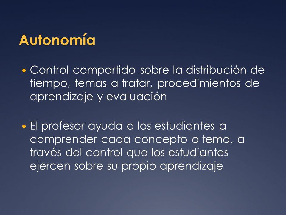 Autonomía Control compartido sobre la distribución de tiempo, temas a tratar, procedimientos de aprendizaje y evaluación El profesor ayuda a los estud