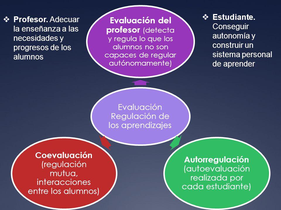 Evaluación Regulación de los aprendizajes Evaluación del profesor (detecta y regula lo que los alumnos no son capaces de regular autónomamente) Autorr