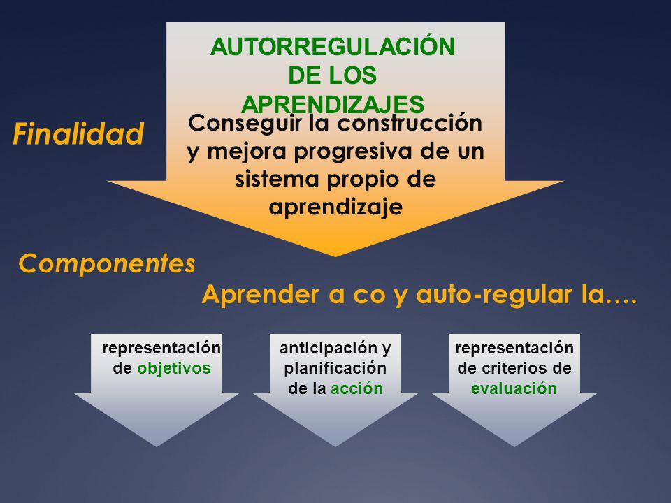 AUTORREGULACIÓN DE LOS APRENDIZAJES anticipación y planificación de la acción Conseguir la construcción y mejora progresiva de un sistema propio de ap