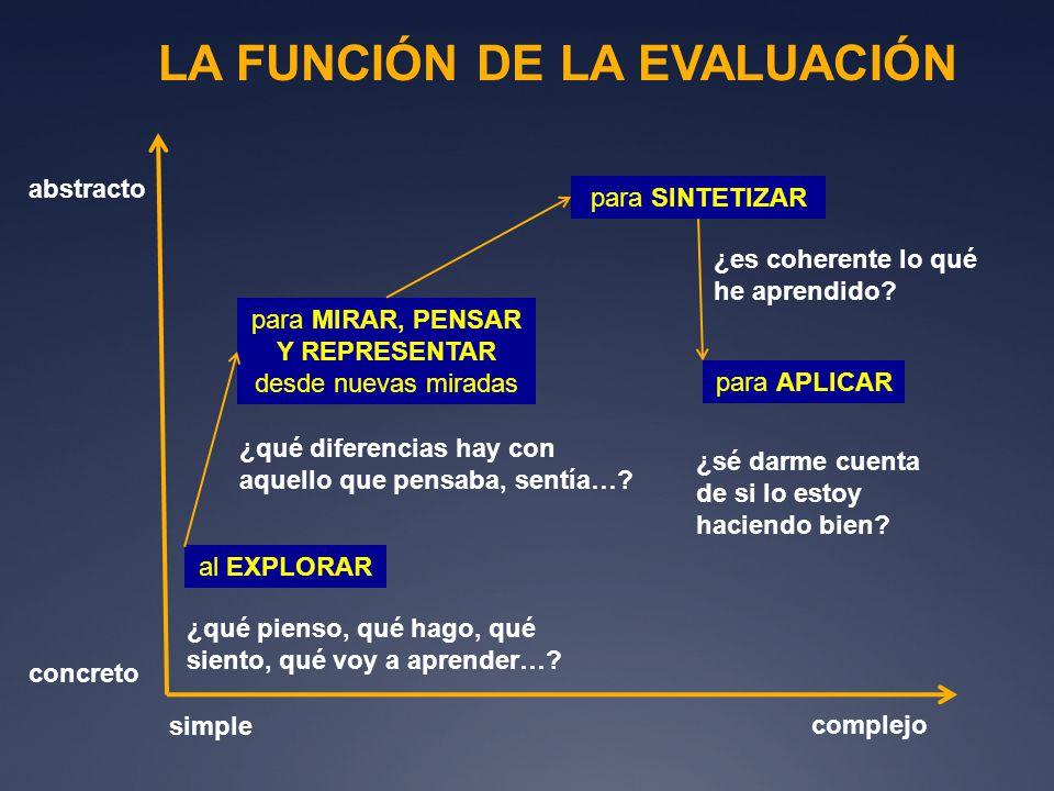 LA FUNCIÓN DE LA EVALUACIÓN abstracto concreto simple complejo al EXPLORAR para MIRAR, PENSAR Y REPRESENTAR desde nuevas miradas para SINTETIZAR para