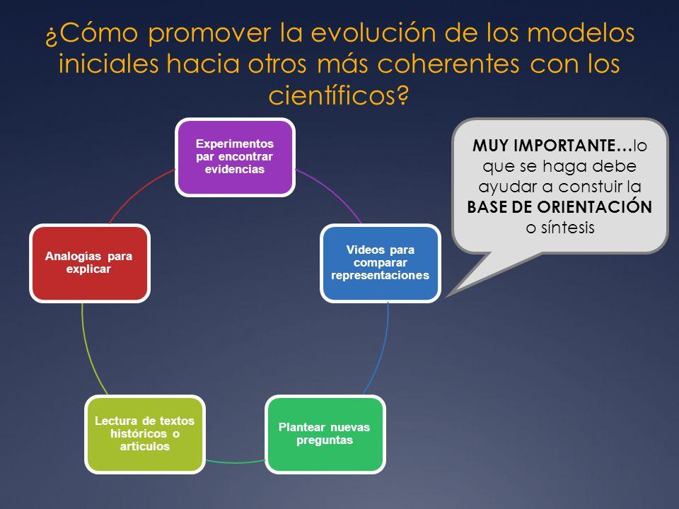 ¿Cómo promover la evolución de los modelos iniciales hacia otros más coherentes con los científicos? Experimentos par encontrar evidencias Videos para