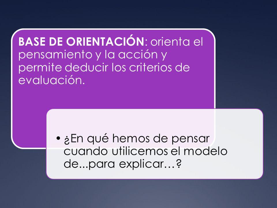 BASE DE ORIENTACIÓN : orienta el pensamiento y la acción y permite deducir los criterios de evaluación. ¿En qué hemos de pensar cuando utilicemos el m