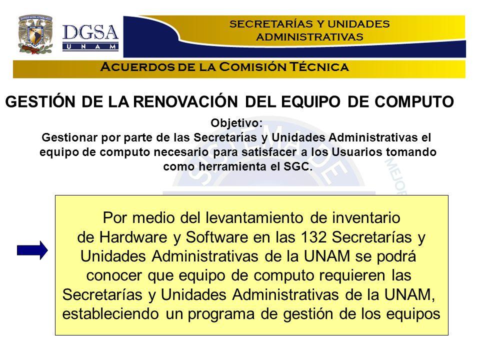Acuerdos de la Comisión Técnica Objetivo: Gestionar por parte de las Secretarías y Unidades Administrativas el equipo de computo necesario para satisfacer a los Usuarios tomando como herramienta el SGC.