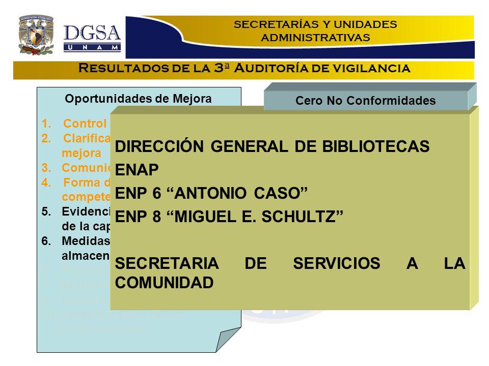 Resultados de la 3ª Auditoría de vigilancia Oportunidades de Mejora 1.