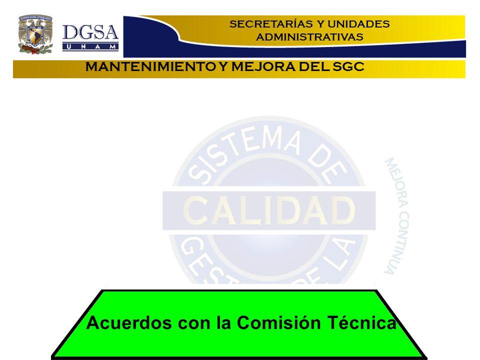MANTENIMIENTO Y MEJORA DEL SGC Acuerdos con la Comisión Técnica SECRETARÍAS Y UNIDADES ADMINISTRATIVAS