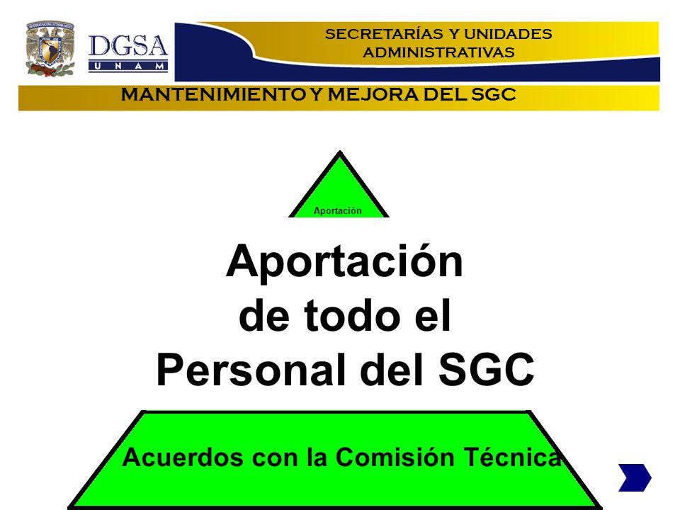 MANTENIMIENTO Y MEJORA DEL SGC Acuerdos con la Comisión Técnica Propuestas del RD Trabajos de Sub-Comisión Técnica Aportación de todo el Personal del SGC Aportación de todo el Personal del SGC SECRETARÍAS Y UNIDADES ADMINISTRATIVAS