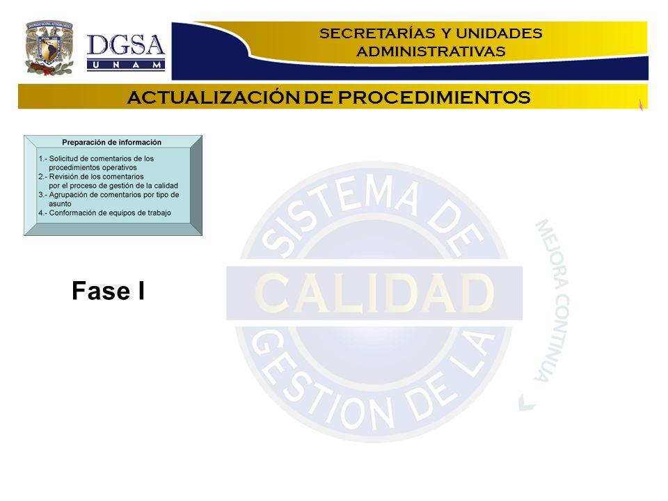 ACTUALIZACIÓN DE PROCEDIMIENTOS Fase I SECRETARÍAS Y UNIDADES ADMINISTRATIVAS