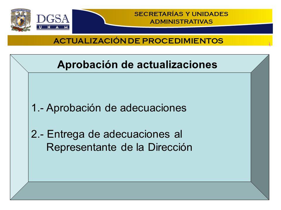 ACTUALIZACIÓN DE PROCEDIMIENTOS 1.- Aprobación de adecuaciones 2.- Entrega de adecuaciones al Representante de la Dirección Aprobación de actualizaciones SECRETARÍAS Y UNIDADES ADMINISTRATIVAS