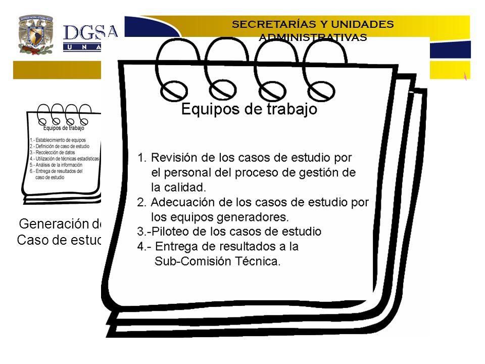 Revisión de casos de estudio Generación del Caso de estudio SECRETARÍAS Y UNIDADES ADMINISTRATIVAS