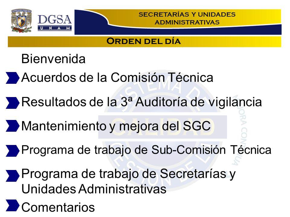 Orden del día SECRETARÍAS Y UNIDADES ADMINISTRATIVAS Bienvenida Acuerdos de la Comisión Técnica Resultados de la 3ª Auditoría de vigilancia Mantenimiento y mejora del SGC Programa de trabajo de Sub-Comisión Técnica Programa de trabajo de Secretarías y Unidades Administrativas Comentarios
