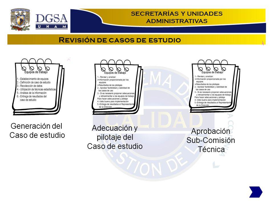 Generación del Caso de estudio Adecuación y pilotaje del Caso de estudio Aprobación Sub-Comisión Técnica Revisión de casos de estudio SECRETARÍAS Y UNIDADES ADMINISTRATIVAS