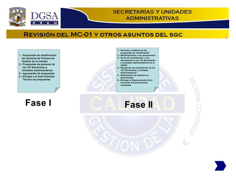 Revisión del MC-01 y otros asuntos del sgc Fase I Fase II SECRETARÍAS Y UNIDADES ADMINISTRATIVAS