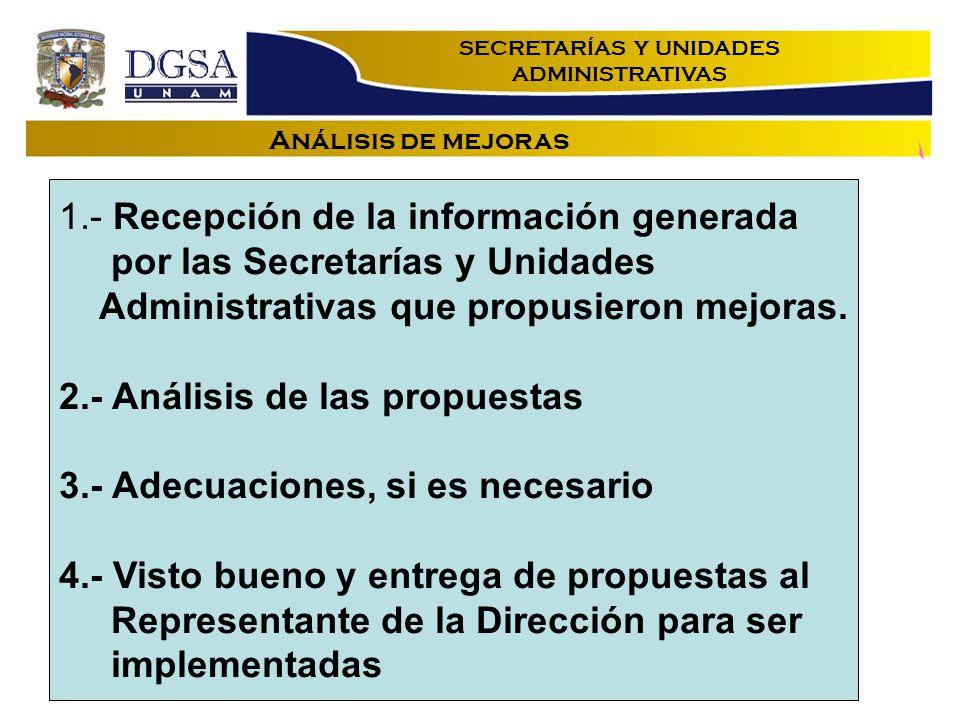 Análisis de mejoras 1.- Recepción de la información generada por las Secretarías y Unidades Administrativas que propusieron mejoras.