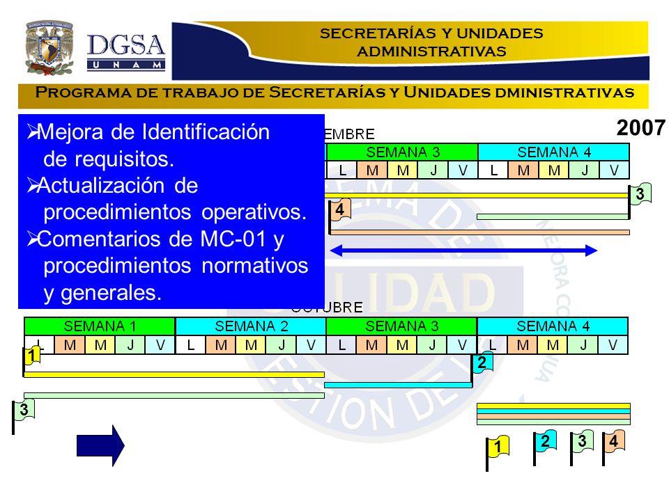 Programa de trabajo de Secretarías y Unidades dministrativas 2007 1 2 3 1 3 4 1 2 34 SECRETARÍAS Y UNIDADES ADMINISTRATIVAS Mejora de Identificación de requisitos.