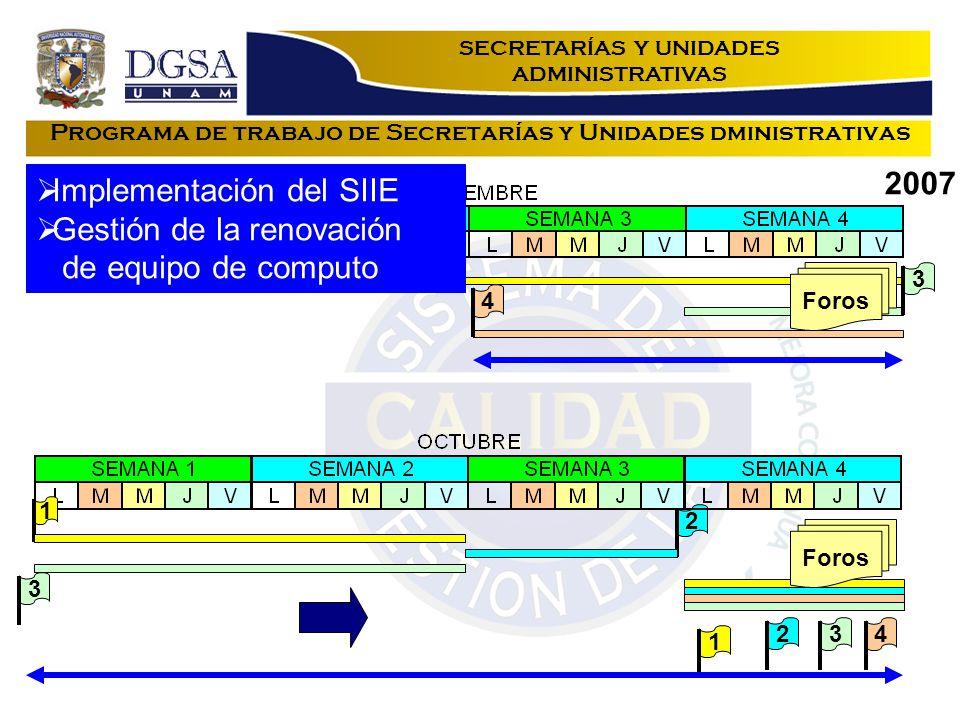 Programa de trabajo de Secretarías y Unidades dministrativas 2007 1 2 3 1 3 4 1 2 34 SECRETARÍAS Y UNIDADES ADMINISTRATIVAS Implementación del SIIE Gestión de la renovación de equipo de computo Foros