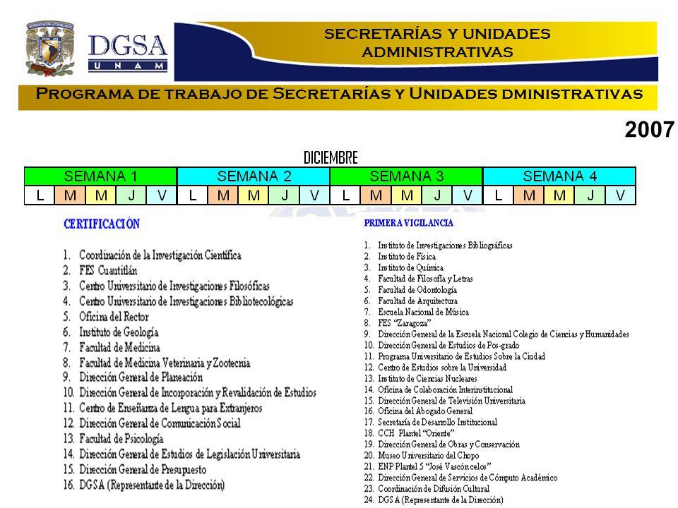 Programa de trabajo de Secretarías y Unidades dministrativas 2007 SECRETARÍAS Y UNIDADES ADMINISTRATIVAS