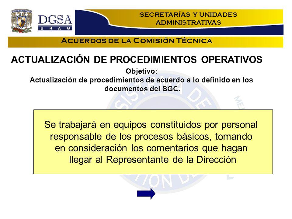 Acuerdos de la Comisión Técnica Objetivo: Actualización de procedimientos de acuerdo a lo definido en los documentos del SGC.