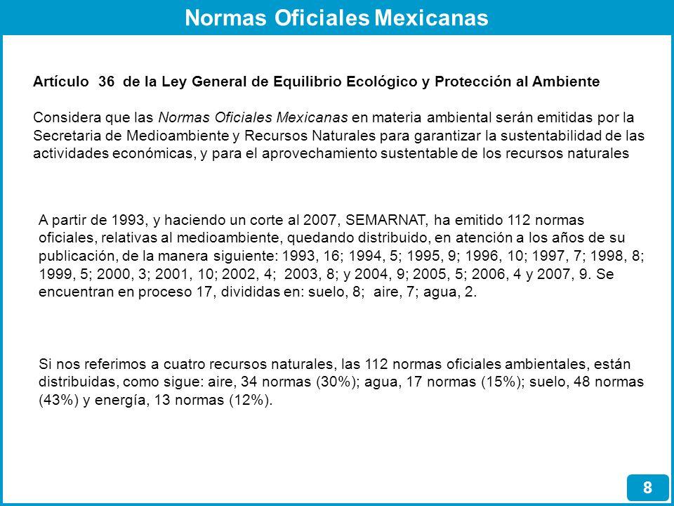 Normas Oficiales Mexicanas 8 Artículo 36 de la Ley General de Equilibrio Ecológico y Protección al Ambiente Considera que las Normas Oficiales Mexican
