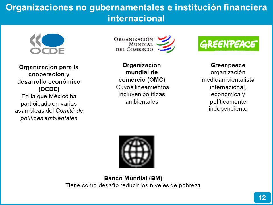 Organizaciones no gubernamentales e institución financiera internacional 12 Organización para la cooperación y desarrollo económico (OCDE) En la que M