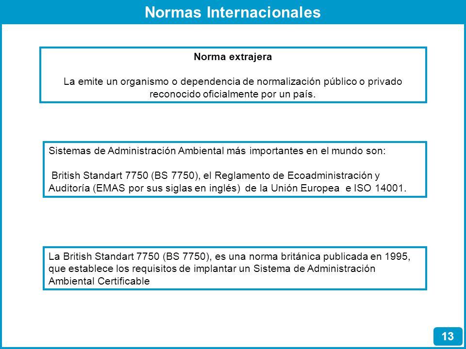 Normas Internacionales 13 Norma extrajera La emite un organismo o dependencia de normalización público o privado reconocido oficialmente por un país.