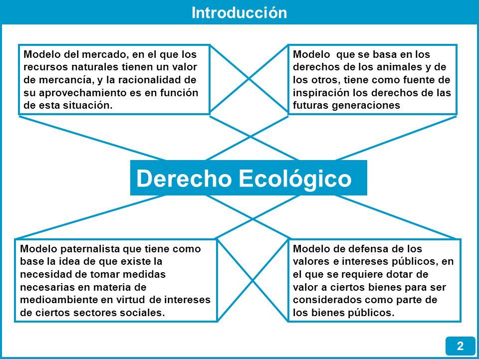 Introducción 2 Modelo del mercado, en el que los recursos naturales tienen un valor de mercancía, y la racionalidad de su aprovechamiento es en funció