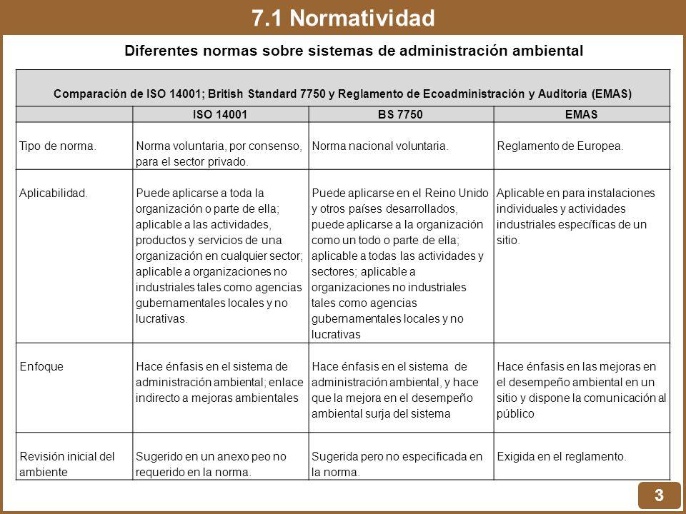 7.1 Normatividad Diferentes normas sobre sistemas de administración ambiental 3 Comparación de ISO 14001; British Standard 7750 y Reglamento de Ecoadm