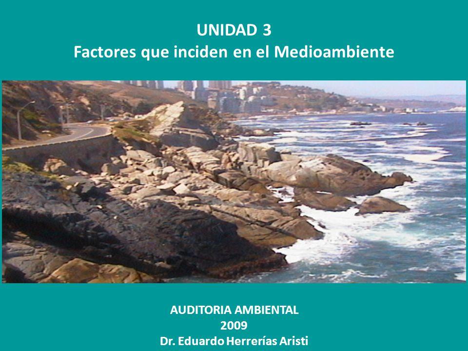 UNIDAD 3 Factores que inciden en el Medioambiente Introducción...................................