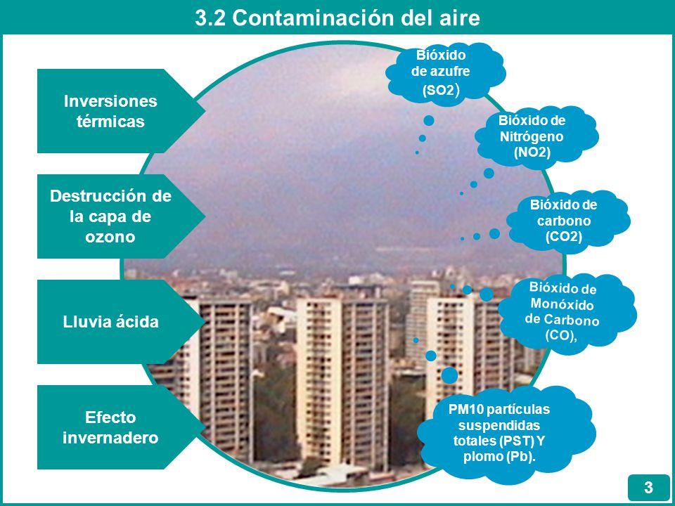 3.2 Contaminación del aire 3 Inversiones térmicas Destrucción de la capa de ozono Lluvia ácida Efecto invernadero Bióxido de azufre (SO2 ) Bióxido de