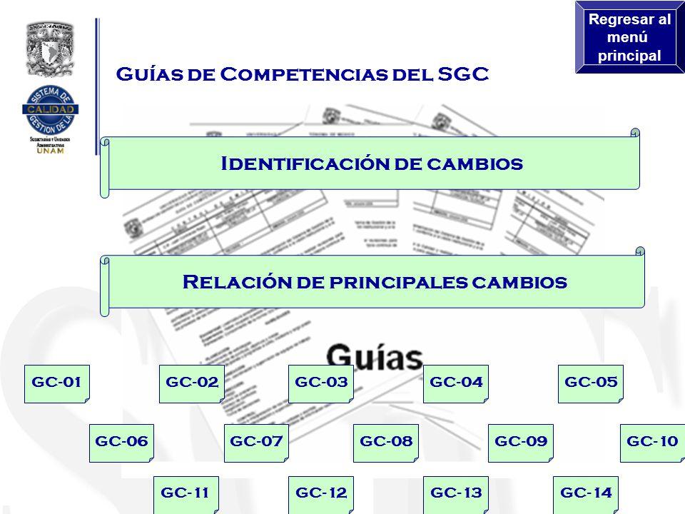 Guías de Competencias del SGC Identificación de cambios Relación de principales cambios GC-01 GC-06 GC-02 GC-07 GC-03 GC-08 GC-04 GC-09 GC-05 GC-10 GC-12GC-13GC-14GC-11 Regresar al menú principal