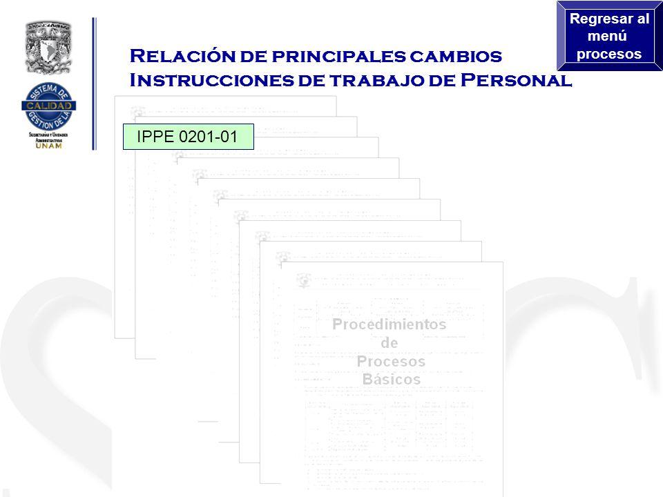 Relación de principales cambios Instrucciones de trabajo de Personal IPPE 0201-01 Regresar al menú procesos