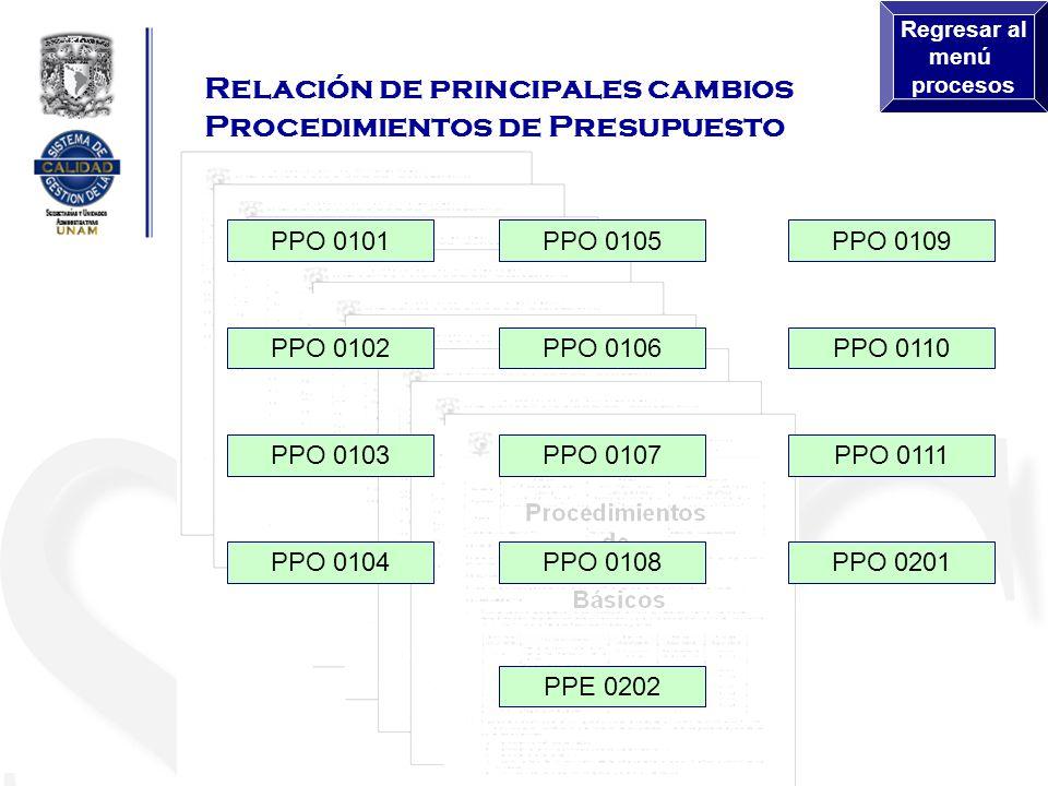 Relación de principales cambios Procedimientos de Presupuesto PPO 0101 PPO 0102 PPO 0103 PPO 0104 PPE 0202 PPO 0105 PPO 0106 PPO 0107 PPO 0108 PPO 0109 PPO 0110 PPO 0111 PPO 0201 Regresar al menú procesos