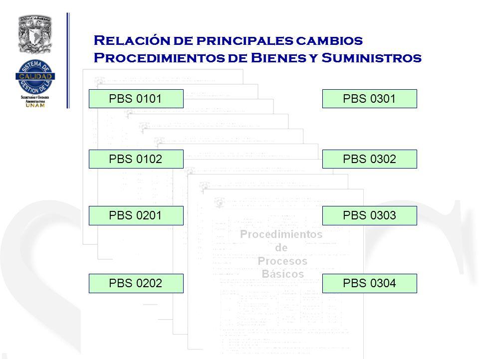 Relación de principales cambios Procedimientos de Bienes y Suministros PBS 0101 PBS 0102 PBS 0201 PBS 0202 PBS 0301 PBS 0302 PBS 0303 PBS 0304