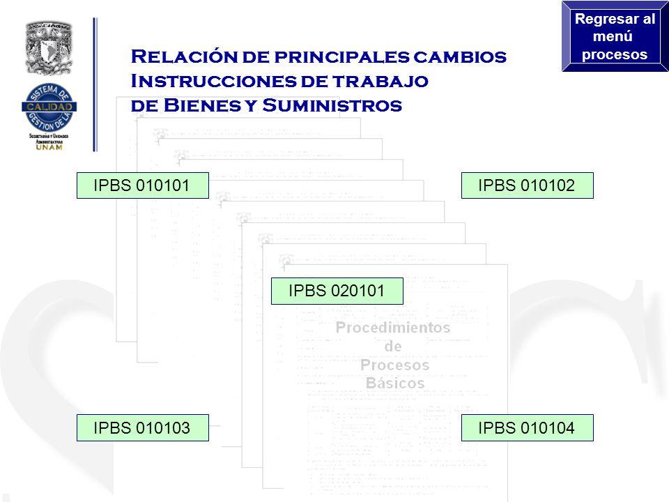 Relación de principales cambios Instrucciones de trabajo de Bienes y Suministros IPBS 010101IPBS 010102 IPBS 010103IPBS 010104 IPBS 020101 Regresar al menú procesos