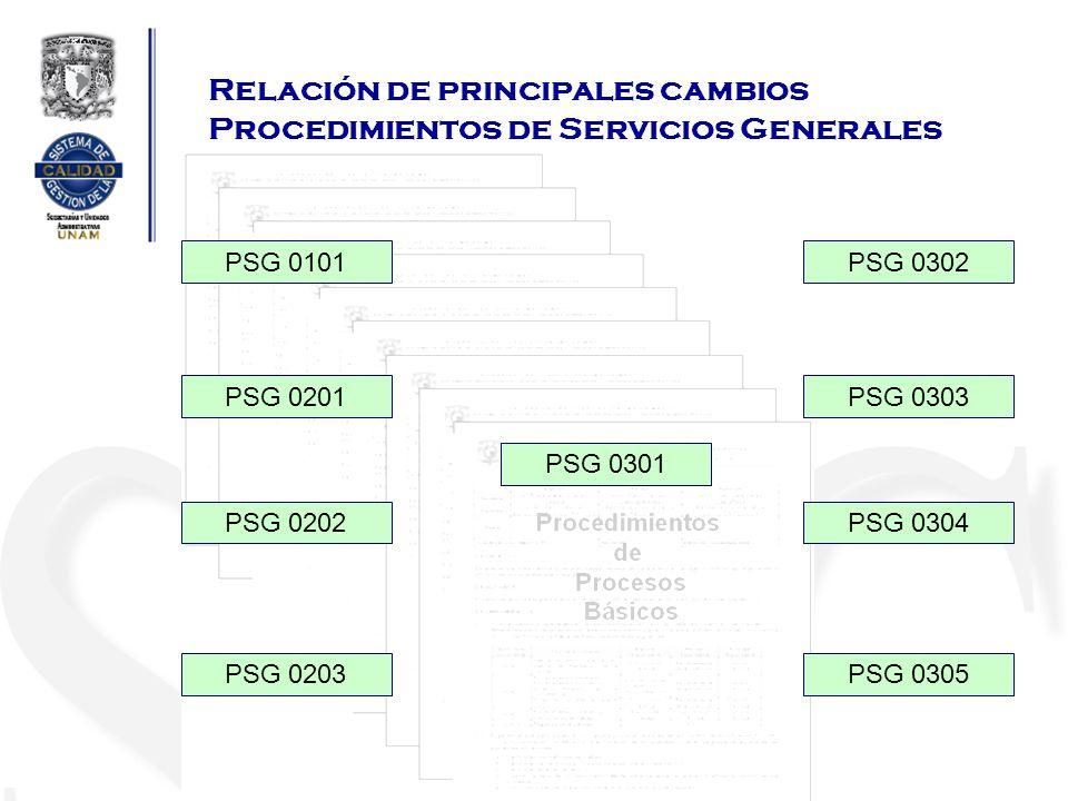 Relación de principales cambios Procedimientos de Servicios Generales PSG 0101 PSG 0201 PSG 0202 PSG 0203 PSG 0302 PSG 0303 PSG 0304 PSG 0305 PSG 0301
